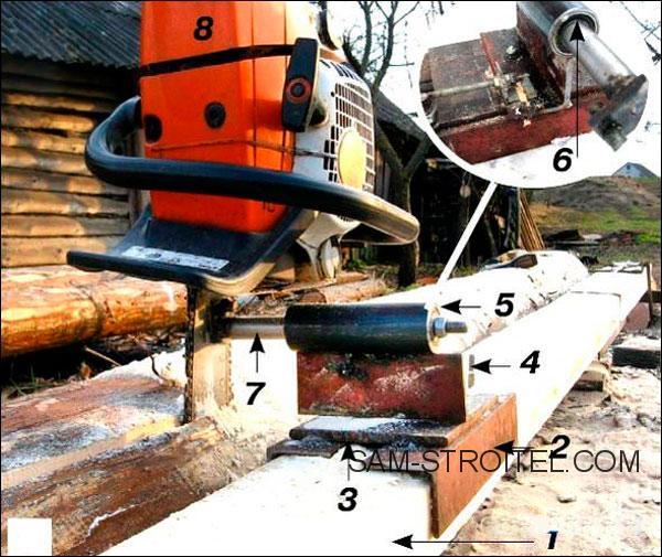 Пилорама своими руками из бензопилы: фото и описание конструкции самоделки